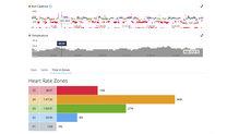 Garmin Fenix 5X Plus: Los gráficos de Garmin son espectaculares y nos permiten analizar nuestro rendimiento